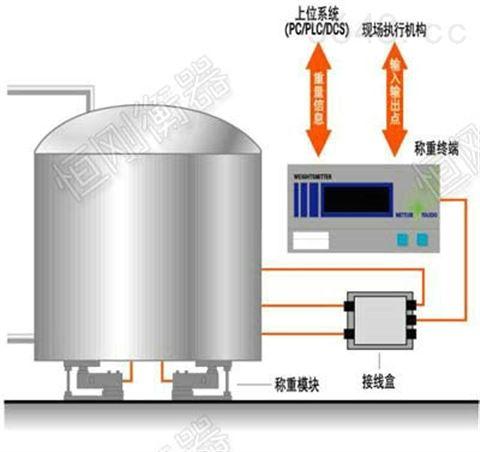 10吨反应罐称重模块,彭山县称重传感器